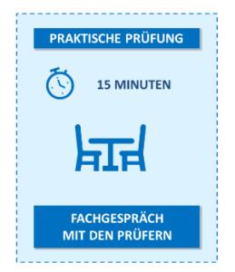 AEVO - Praktisch - 2 - Online